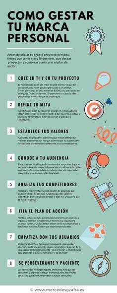 Self Branding, Personal Branding, Logo Branding, Marca Personal, Google Ads, Community Manager, Digital Marketing, Coaching, Management