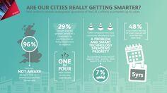 Arqiva Smart Cities Research