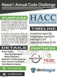 A hackathon sponsore