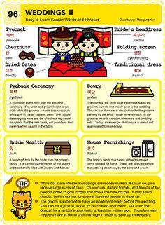 96 Learn Korean Hangul Weddings 2