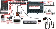 lead setup guitar effects gear -  Google