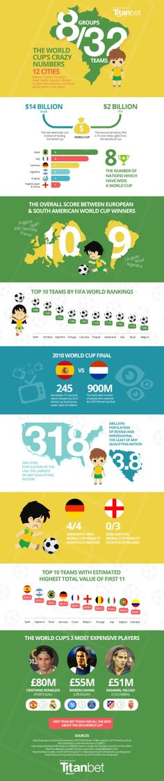 The World Cup's Crazy Numbers 12 Cities #infographic #Football #WorldCup #Brazil