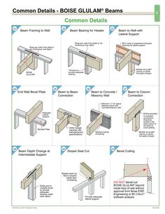 glulam post and beam detail Wood Architecture, Architecture Details, Structure Wood, Boise Cascade, Composite Siding, Garage Workshop Plans, Timber Buildings, Masonry Wall, Floor Framing