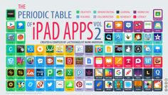 Displaying periodic table of steam apps 2016g infographics periodic table of ipad apps vol 2 urtaz Choice Image
