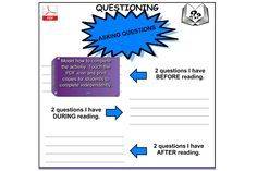 This awesome IWB resource helps you to explicitly teach the Comprehension Strategy of Questioning. Model activities on the IWB, then touch the PDF icon and print out copies for students to complete independently. http://interactivelessons.com.au/ http://schools.interactivelessons.com.au/