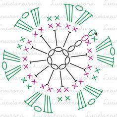Watch The Video Splendid Crochet a Puff Flower Ideas. Wonderful Crochet a Puff Flower Ideas. Crochet Thread Patterns, Crochet Snowflake Pattern, Crochet Symbols, Crochet Motifs, Crochet Snowflakes, Crochet Diagram, Basic Crochet Stitches, Crochet Chart, Crochet Squares