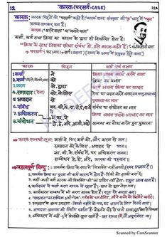 Gernal Knowledge, General Knowledge Facts, Lesson Plan Pdf, Photo To Video, Hindi Language Learning, Hindi Worksheets, Learn Hindi, Education Information