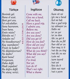 Vocabulary Journal, Grammar And Vocabulary, English Vocabulary Words, Learn English Words, English Lessons, Learn Turkish Language, Learn A New Language, English Sentences, English Phrases