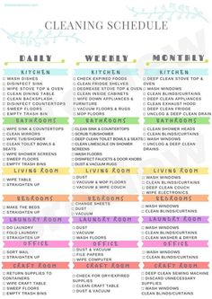 Fly Lady Zones and weekly cleaning plan.Fly Lady Zones and weekly cleaning plan.Printable cleaning schedule, cleaning schedule printable, house cleaning schedule, cleaning calendar One Hour Cleaning Routine That Changed How I Tidy My Home House Cleaning Checklist, Clean House Schedule, Household Cleaning Tips, Diy Cleaning Products, Household Cleaning Schedule, Weekly Cleaning Schedule Printable, Spring Cleaning Schedules, First Home Checklist, Cleaning Schedule Templates