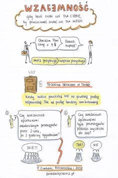 P. Zimbardo, zasada wzajemności