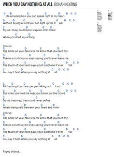 120 Best Lyric S And Cords Ideas Ukulele Songs Ukelele Songs Guitar Chords For Songs