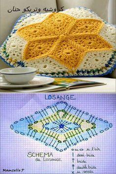 Crochet Triangle Pattern, Crochet Diagram, Afghan Crochet Patterns, Crochet Chart, Crochet Motif, Crochet Stitches, Knitting Patterns, Crochet Granny, Crochet Quilt