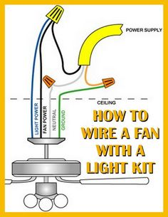 wiring diagrams for lights with fans and one switch read the rh pinterest com Ceiling Fan Light Wiring Schematic wiring diagram for light kit to ceiling fan