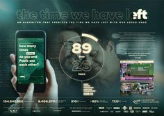 Ad created by Leo Burnett, Spain for Ruavieja Advertising Awards, Concept Board, Cool Watches, Cannes, Case Study, Lions, Mobile App, First Love, Spain