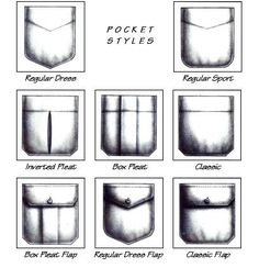 Custom Dress Shirt Pockets.jpg (409×424)