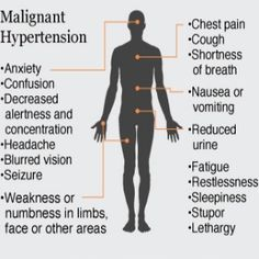 Health Science Hypertension ?