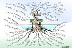 "The Affirmation Tree Mind Map ""will help you stay focused and positive. The artist was inspired from a book ""Feel the Fear and do it Anyway"" by Susan Jeffers. ironic that we just did mind mapping at work Mind Map Art, Mind Maps, Kreative Mindmap, Therapy Tools, Therapy Ideas, Expressive Art, Coping Skills, Therapy Activities, Therapy Games"
