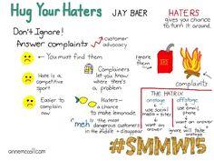 Hug your haters with @jaybaer #smmw15 annemccoll.com #socialmedia