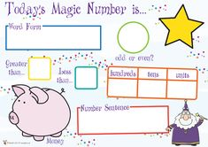 Lovely display/number resources here Teacher's Pet - FREE Classroom Display Resources for Early Years (EYFS), Key Stage 1 and Key Stage 2 Maths Display, Class Displays, School Displays, Classroom Displays, Money Activities, Math Resources, Classroom Resources, Classroom Ideas, Primary Teaching
