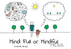 Conseguir atención plena con ejercicios de Mindfulness
