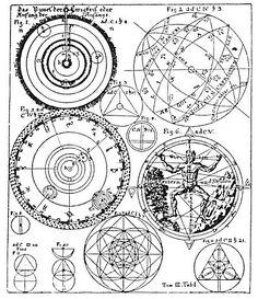 Diagramas Rosacruces/Cabalísticos: Origen e Identidad deLucifer