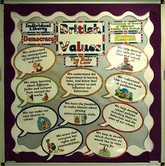 british values - Google Search British Values Eyfs, British Values Display, Class Displays, School Displays, Classroom Displays, After School Club, Pre School, Educational Activities, Preschool Activities
