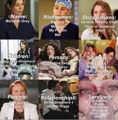 I love Grey's anatomy - mum Greys Anatomy Episodes, Greys Anatomy Funny, Greys Anatomy Cast, Grey Anatomy Quotes, Meredith Grey, Derek Shepherd, Grey's Anatomy Wallpaper, Lexie Grey, Entertainment