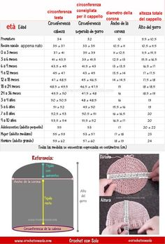 lo spazio di lilla: Cappellino all'uncinetto per bimbo e bimba 3/6 mesi, spiegazioni modello base con tabella misure Crochet Hat Sizing, Bonnet Crochet, Crochet Beanie Pattern, Crochet Cap, Crochet Poncho, Crochet Baby Hats, Love Crochet, Crochet For Kids, Crochet Symbols