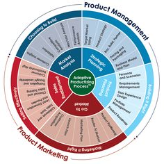 On software the for management, product product management what delve and keystone streamline setting analytics chain one a a process are the by simplifies and 2012. Description from crossroadsdentalcolorado.com. I searched for this on bing.com/images