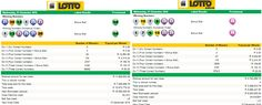 Latest #SouthAfricanLottoResults & #SouthAfricanLottoplusResults| 07 December 2016  http://www.free-casinos.co.za/south-african-lotto-and-lotto-plus-result-07-december-2016.html