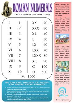 FREE ROMAN NUMERAL POSTER FOR YOUR CLASSROOM - HOME - Edgalaxy: Where Education and Technology Meet.