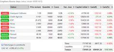 Watch list au 22 octobre 2013 - Graphseo Bourse