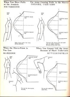 sleeves fitting tips