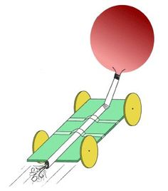 Kids learn about Newton's Third Law by making a balloon-powered rocket car! Inspire future engineers by encouraging creative use of common household or recycled materials.