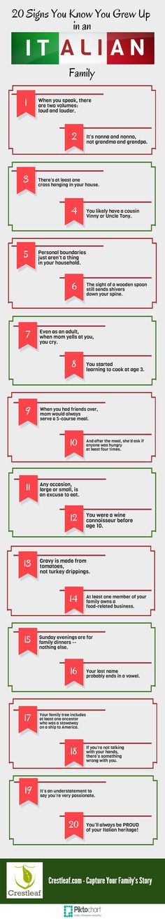 20 Signs You Know You Grew Up in an Italian Family #genealogy#familyhistory #italianinfographic