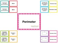 Area and Perimeter – Irish Primary Teacher Math Resources, Math Activities, 6 Class, Area And Perimeter, Math Lessons, Small Groups, Irish, Challenges, Teacher