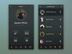 Daily UI 19 - Leaderboards by Justin Jones