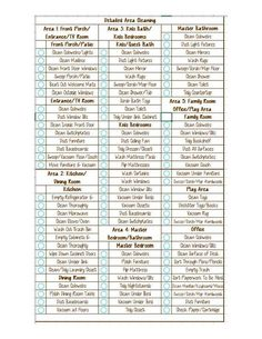Daily and Weekly Detailed Cleaning Checklist by EYCStudio on Etsy Daily Checklist, Beauty Routine Checklist, House Cleaning Checklist, Cleaning Schedules, Building A House Checklist, Chore Schedule, Cleaning Contracts, Chore List, Camping Checklist