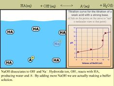 Great Acid-Base Equilibria Animations; strong/weak, buffers, and titration of WkA/StrB. Visit original site link: http://www.chembio.uoguelph.ca/educmat/chm19104/chemtoons/chemtoons.htm