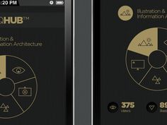 #Flat and #Minimal #UI for an #iPhone application