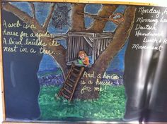 Waldorf ~ 3rd grade ~ Shelter & Building ~ chalkboard drawing