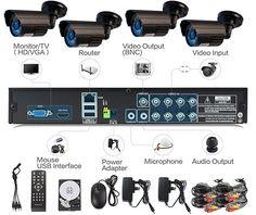 Vă gândiţi să achiziţionaţi un sistem de supraveghere video şi nu ştiţi de unde să începeţi? Parcurgeţi cu atenţie articolul următor şi veţi afla toţi paşii necesari. Pentru început trebuie să ştiţi din ce se compune un sistem de supraveghere video clasic. De regulă, un ...