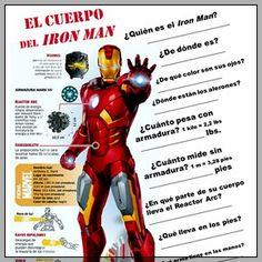 infografia_el_cuerpo_del_iron_man_290_2 body parts cuerpo