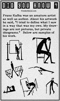 Franz Kafka als Grafiker