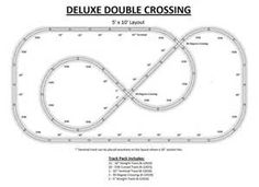 G Scale Track Layout Specs - Bing images
