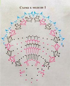 pisanki schematy - Anna S - Picasa Webalbumok Crochet Blocks, Crochet Borders, Crochet Motif, Thread Crochet, Crochet Stitches, Easter Crochet Patterns, Crochet Dollies, Different Flowers, Easter Crafts