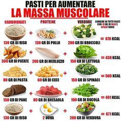 mangiare calorie basse ma aumentare di peso