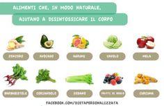 Alimenti disintossicanti....