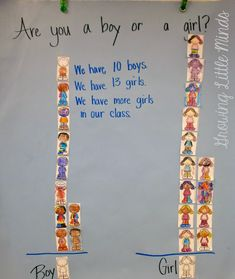 Graphing in Kindergarten: Are You a Boy or a Girl? and other great graphing activities for Kinders! All About Me Maths, All About Me Preschool Theme, All About Me Activities, Preschool Family, Kindergarten Reading Activities, Graphing Activities, Numeracy, Number Activities, Preschool Graphs