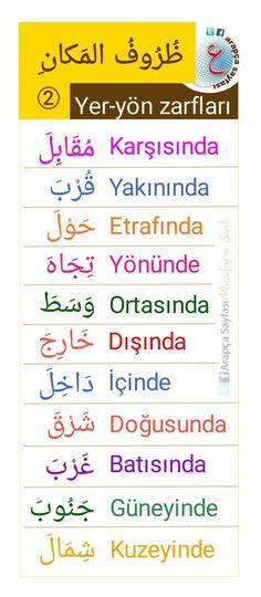 Grammar And Vocabulary, English Vocabulary, Learn Turkish Language, Arabic Language, Turkish Lessons, Language Quotes, English Language Learning, Learn Korean, Learning